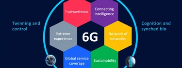 European manufacturers lagged behind with 5G, now looking to make up and lead 6G